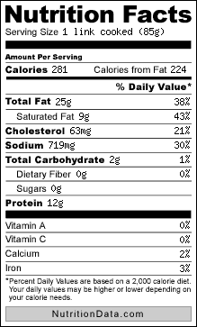 Bratwurst Nutritional Data including Calories, Total Fat, Total Carbohydrates and Cholesterol.