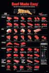 "The NEW ""Beef Made Easy"" Cutting Chart.  Released April 10, 2005"